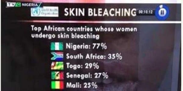 Pela, l'homme responsable du blanchiment de peau de la moitié de la population nigériane (PHOTOS)