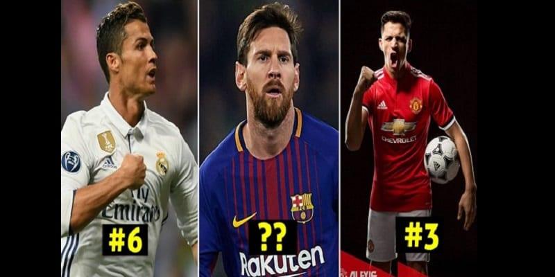 Football Le Top 10 Des Footballeurs Les Mieux Payes En 2018