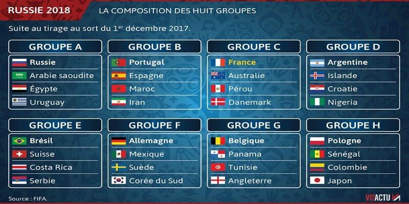 coupe-du-monde-2018-tirage-tres-clement-pour-la-france