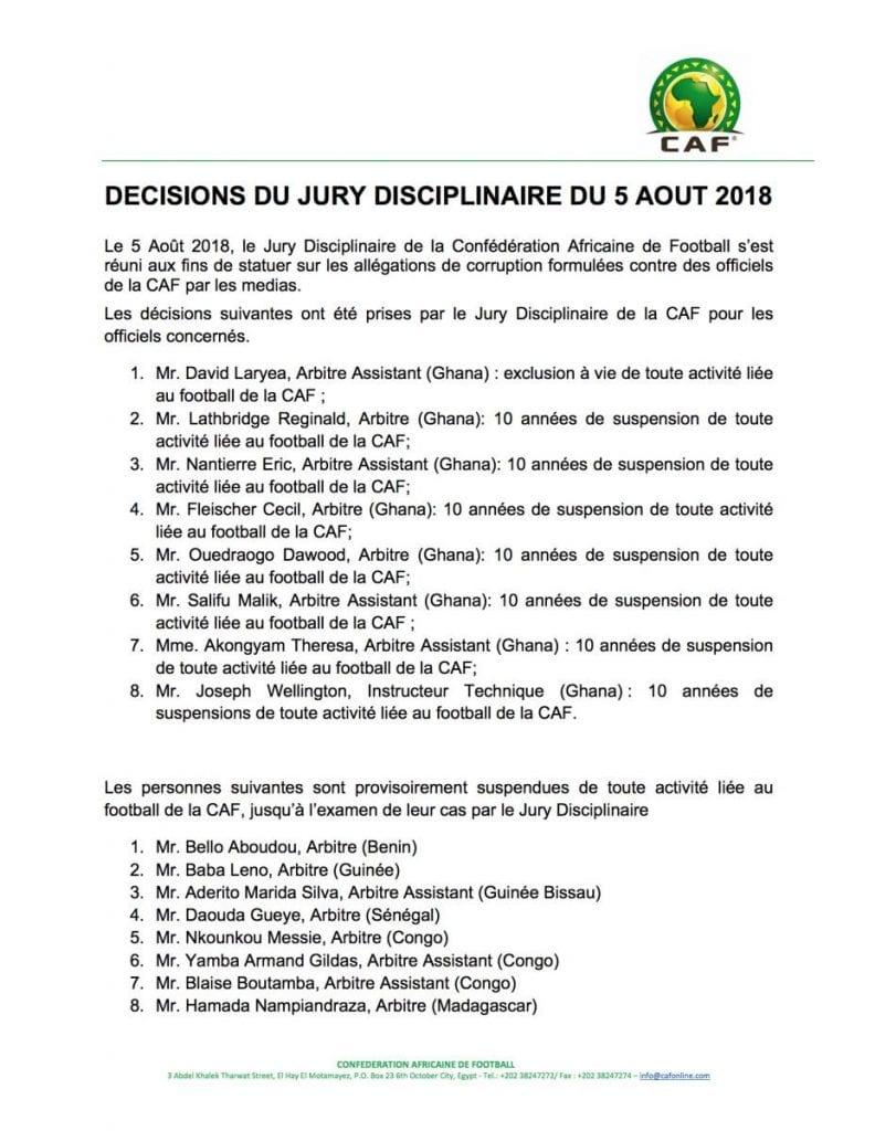 CAF: Découvrez la liste des 14 arbitres suspendus pour corruption présumée